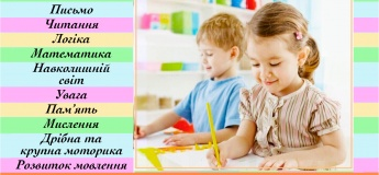 Подготовка к школе. Интенсивный курс с преподавателем-психологом